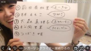 潮崎ひろの(#13739)